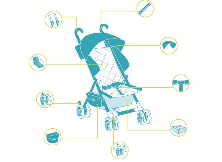 Hướng dẫn chọn mua xe đẩy cho em bé