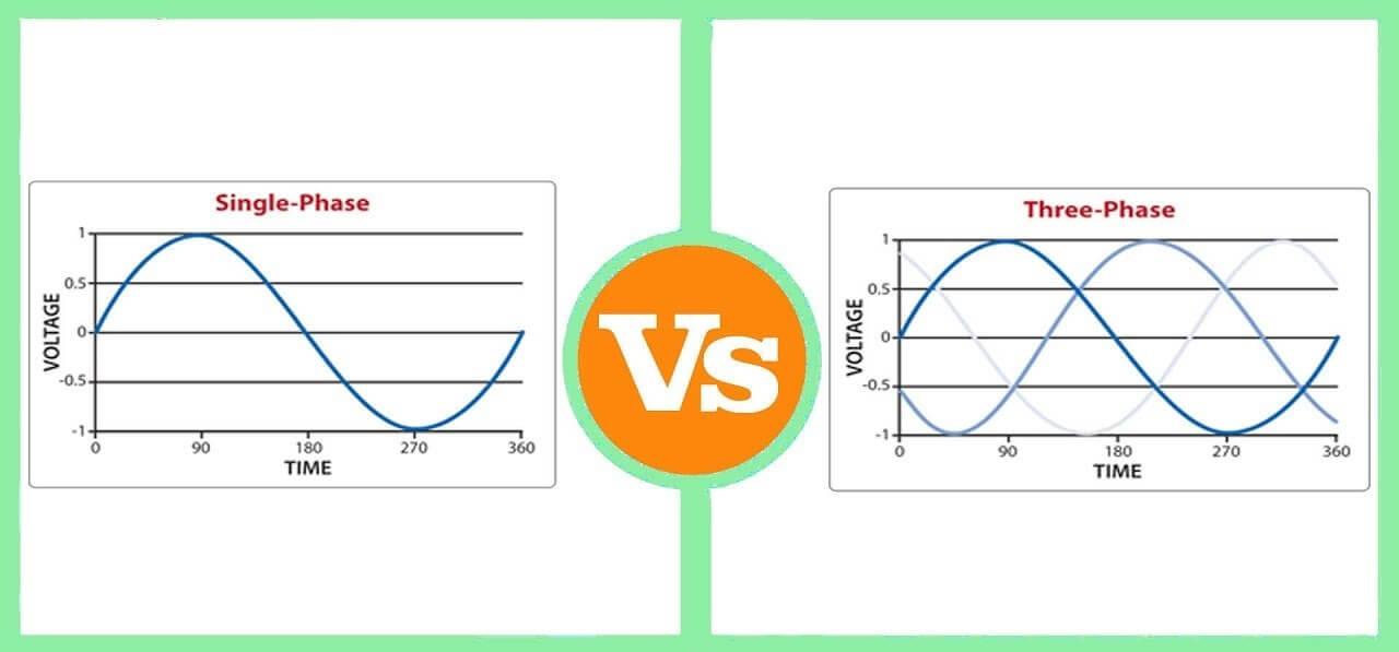 sự khác nhau giữa điện 1 pha và 3 pha
