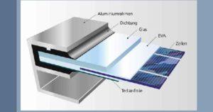 Khung tấm pin năng lượng mặt trời