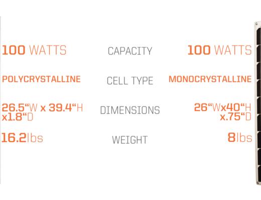 Thông số kỹ thuật tấm pin mặt trời