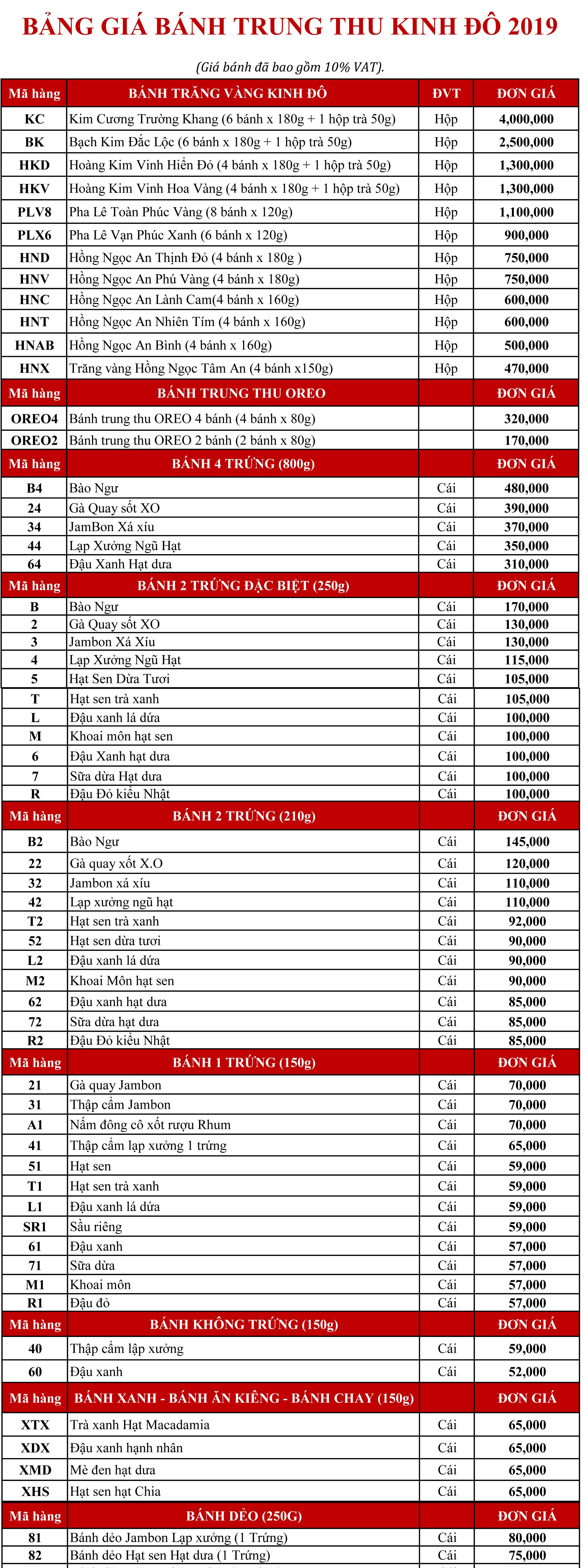 bảng giá bánh trung thu kinh đô 2019